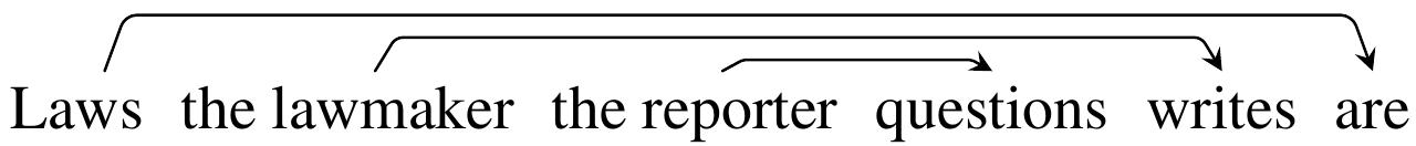umair-akbar-language example - The Unreasonable Syntactic Expressivity of RNNs