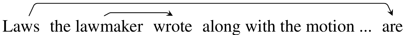 umair-akbar-language shallow example - The Unreasonable Syntactic Expressivity of RNNs