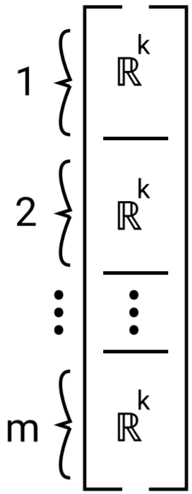 umair-akbar-mk stack - The Unreasonable Syntactic Expressivity of RNNs
