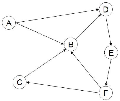 \includegraphics[width=9cm]{smallgraph.eps}