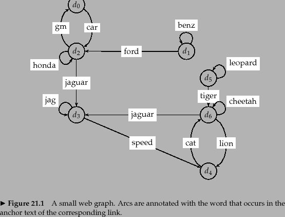 \begin{figure} % latex2html id marker 32410 \vspace{5mm} \begin{center} \begi... ...he word that occurs in the anchor text of the corresponding link.} \end{figure}